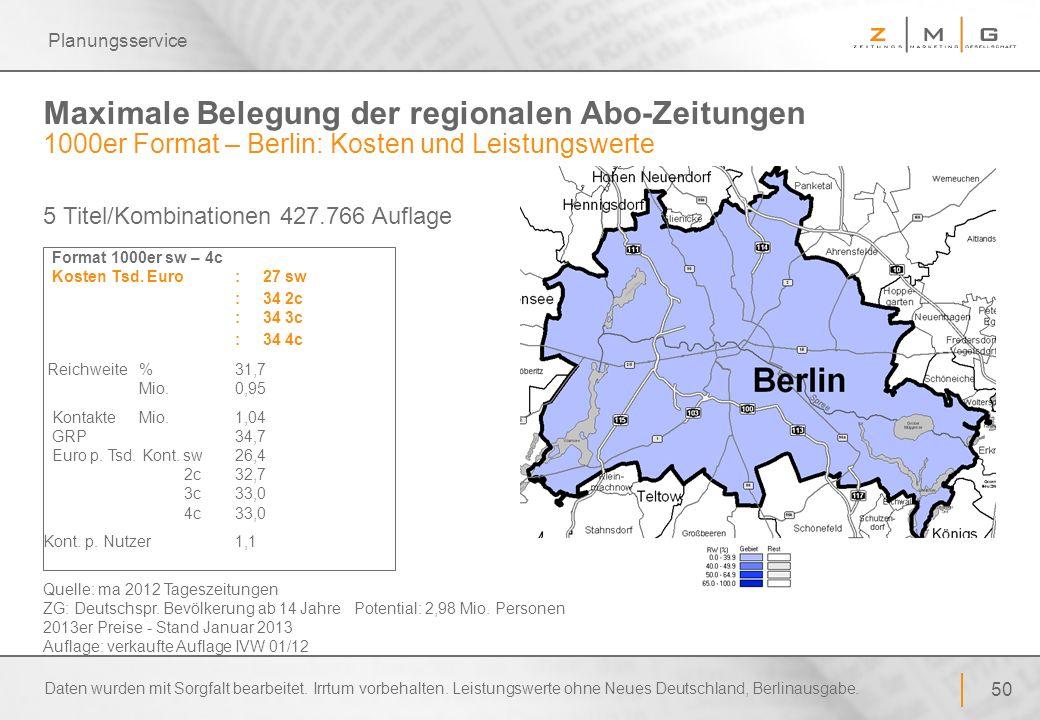 50 Planungsservice Maximale Belegung der regionalen Abo-Zeitungen 1000er Format – Berlin: Kosten und Leistungswerte Format 1000er sw – 4c Kosten Tsd.