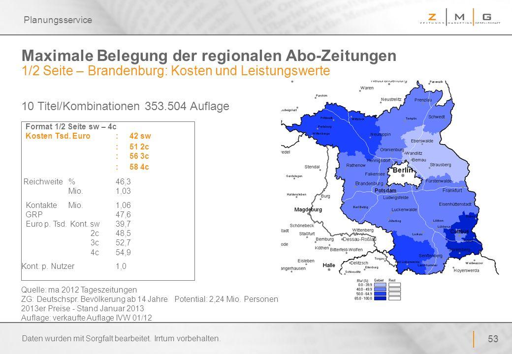 53 Planungsservice Maximale Belegung der regionalen Abo-Zeitungen 1/2 Seite – Brandenburg: Kosten und Leistungswerte Format 1/2 Seite sw – 4c Kosten T