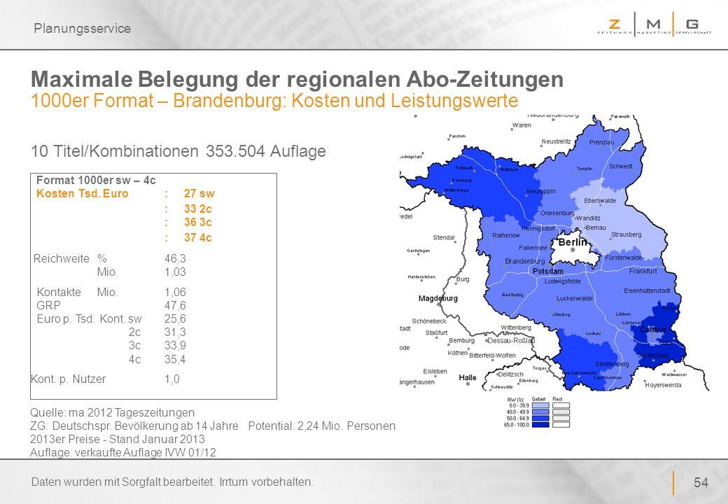 54 Planungsservice Maximale Belegung der regionalen Abo-Zeitungen 1000er Format – Brandenburg: Kosten und Leistungswerte Format 1000er sw – 4c Kosten