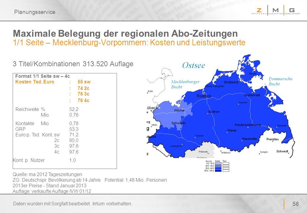 56 Planungsservice Maximale Belegung der regionalen Abo-Zeitungen 1/1 Seite – Mecklenburg-Vorpommern: Kosten und Leistungswerte 3 Titel/Kombinationen