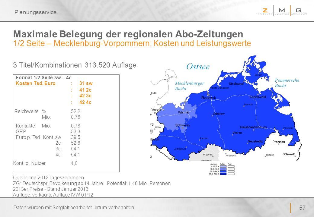57 Planungsservice Maximale Belegung der regionalen Abo-Zeitungen 1/2 Seite – Mecklenburg-Vorpommern: Kosten und Leistungswerte Format 1/2 Seite sw –