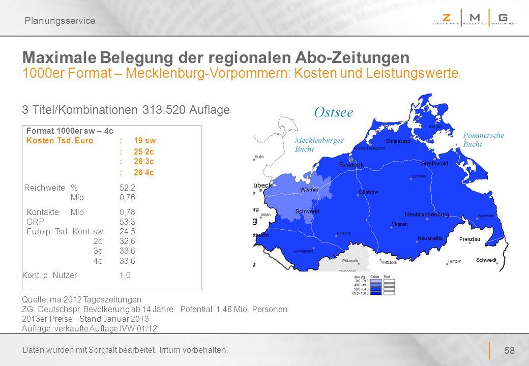 58 Planungsservice Maximale Belegung der regionalen Abo-Zeitungen 1000er Format – Mecklenburg-Vorpommern: Kosten und Leistungswerte Format 1000er sw –