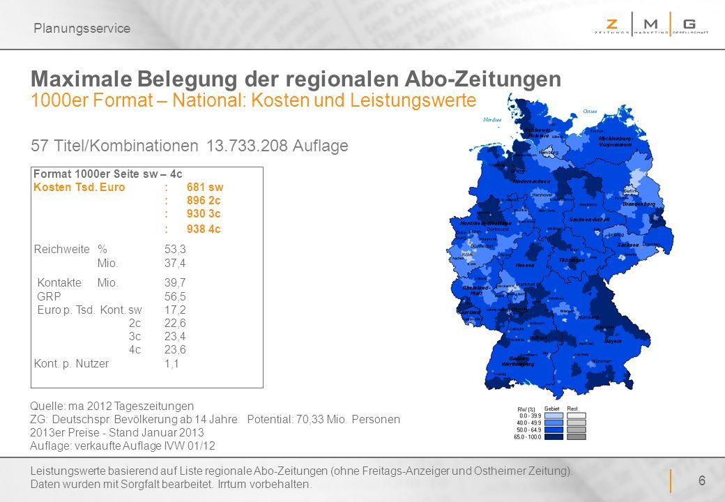6 Planungsservice Maximale Belegung der regionalen Abo-Zeitungen 1000er Format – National: Kosten und Leistungswerte. Leistungswerte basierend auf Lis