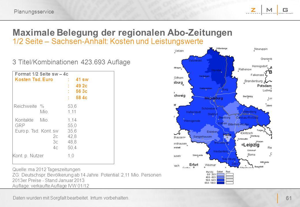 61 Planungsservice Maximale Belegung der regionalen Abo-Zeitungen 1/2 Seite – Sachsen-Anhalt: Kosten und Leistungswerte Format 1/2 Seite sw – 4c Koste
