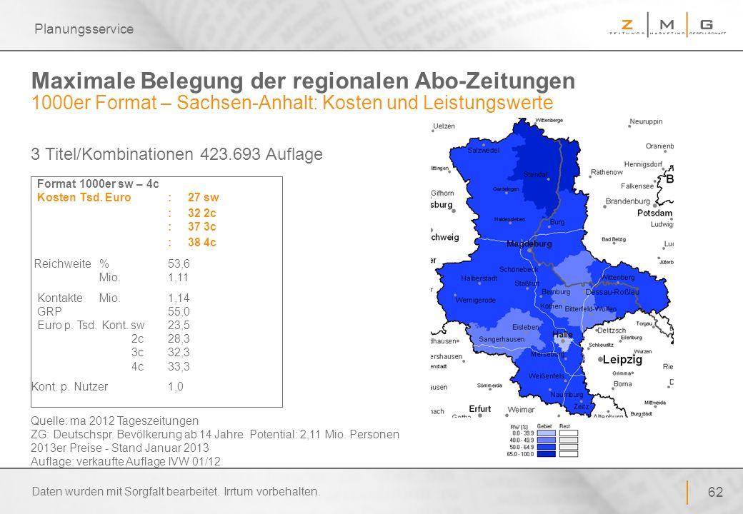 62 Planungsservice Maximale Belegung der regionalen Abo-Zeitungen 1000er Format – Sachsen-Anhalt: Kosten und Leistungswerte Format 1000er sw – 4c Kost