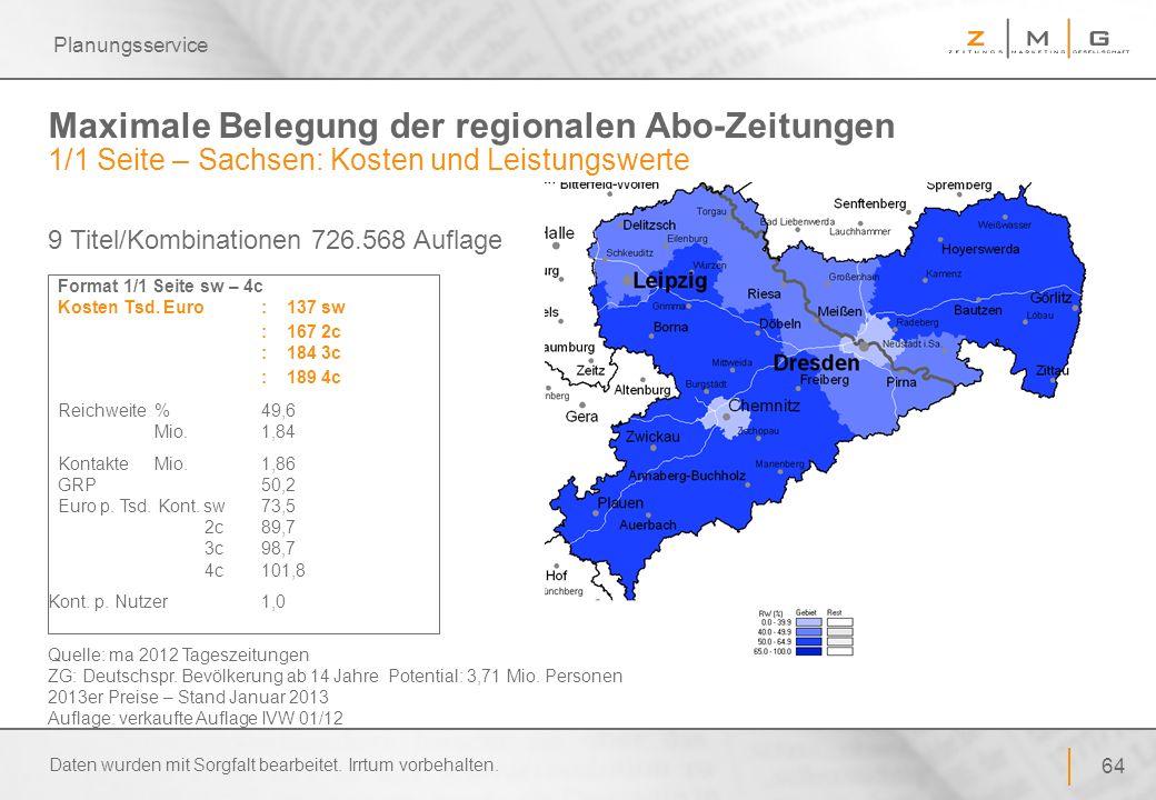 64 Planungsservice Maximale Belegung der regionalen Abo-Zeitungen 1/1 Seite – Sachsen: Kosten und Leistungswerte 9 Titel/Kombinationen 726.568 Auflage