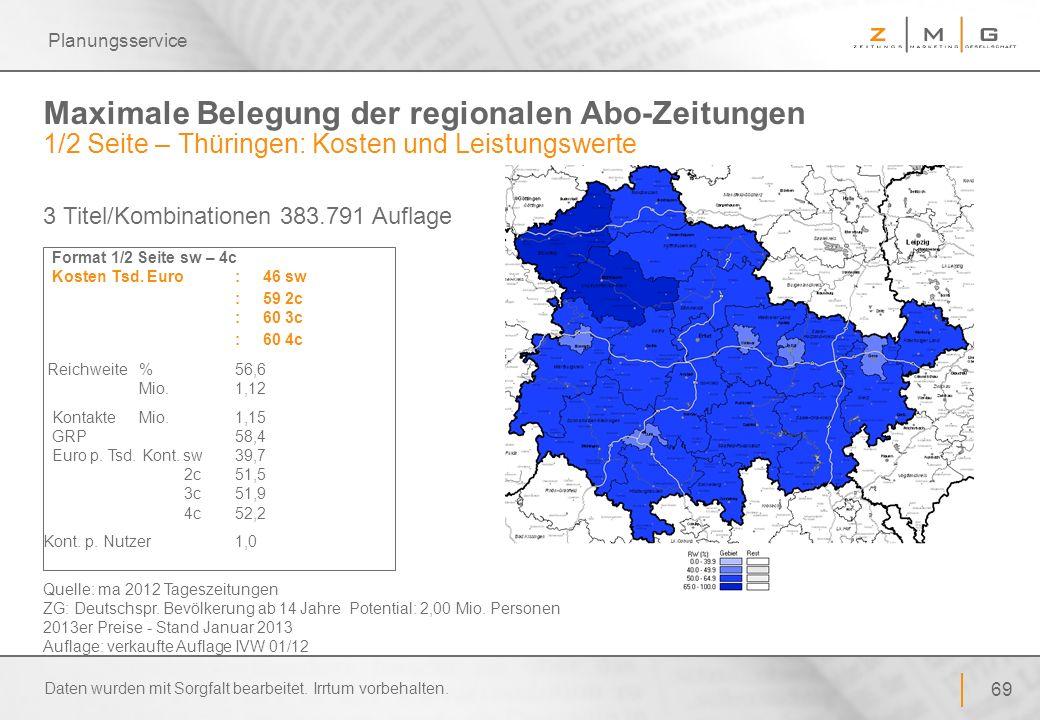 69 Planungsservice Maximale Belegung der regionalen Abo-Zeitungen 1/2 Seite – Thüringen: Kosten und Leistungswerte Format 1/2 Seite sw – 4c Kosten Tsd