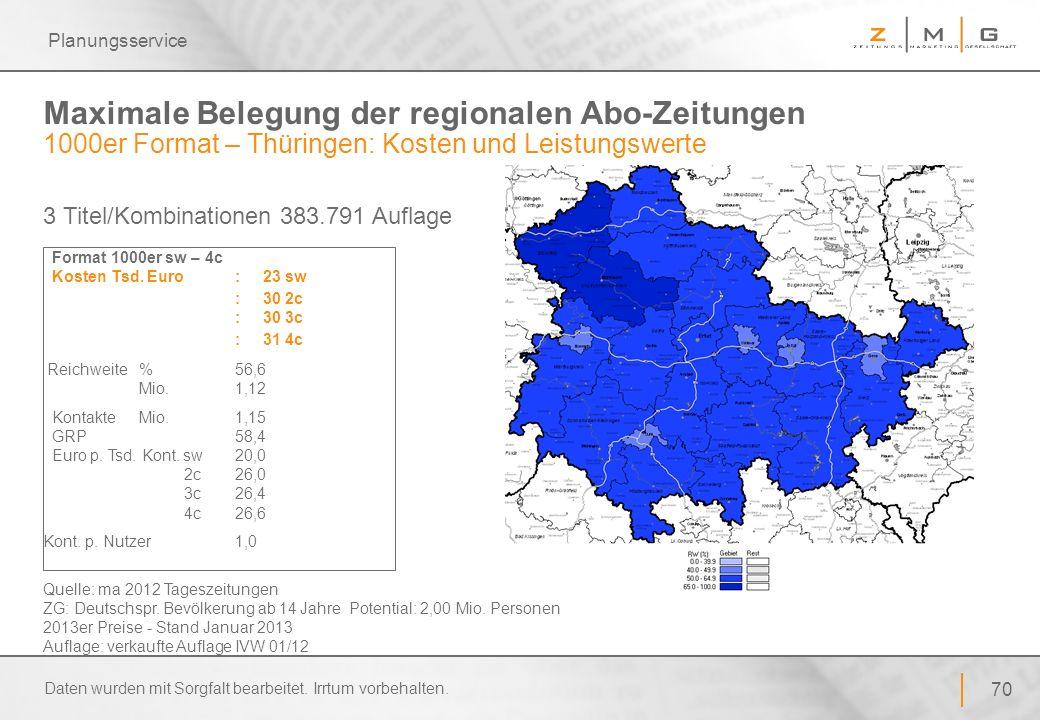 70 Planungsservice Maximale Belegung der regionalen Abo-Zeitungen 1000er Format – Thüringen: Kosten und Leistungswerte Format 1000er sw – 4c Kosten Ts