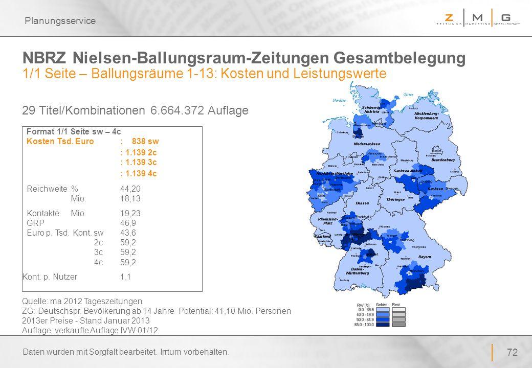 72 Planungsservice NBRZ Nielsen-Ballungsraum-Zeitungen Gesamtbelegung 1/1 Seite – Ballungsräume 1-13: Kosten und Leistungswerte 29 Titel/Kombinationen