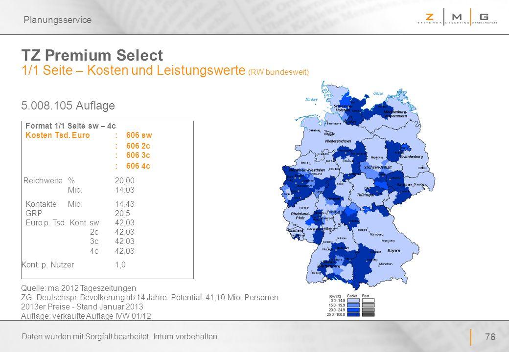 76 Planungsservice TZ Premium Select 1/1 Seite – Kosten und Leistungswerte (RW bundesweit) Format 1/1 Seite sw – 4c Kosten Tsd. Euro : 606 sw : 606 2c