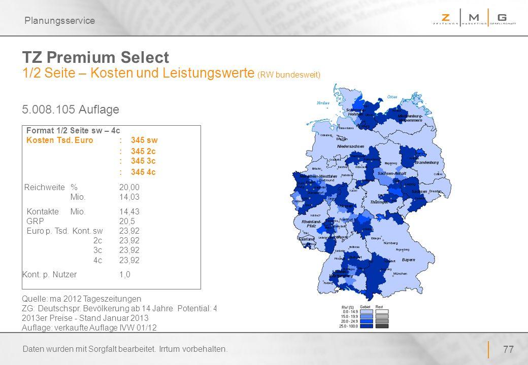 77 Planungsservice TZ Premium Select 1/2 Seite – Kosten und Leistungswerte (RW bundesweit) Format 1/2 Seite sw – 4c Kosten Tsd. Euro : 345 sw : 345 2c