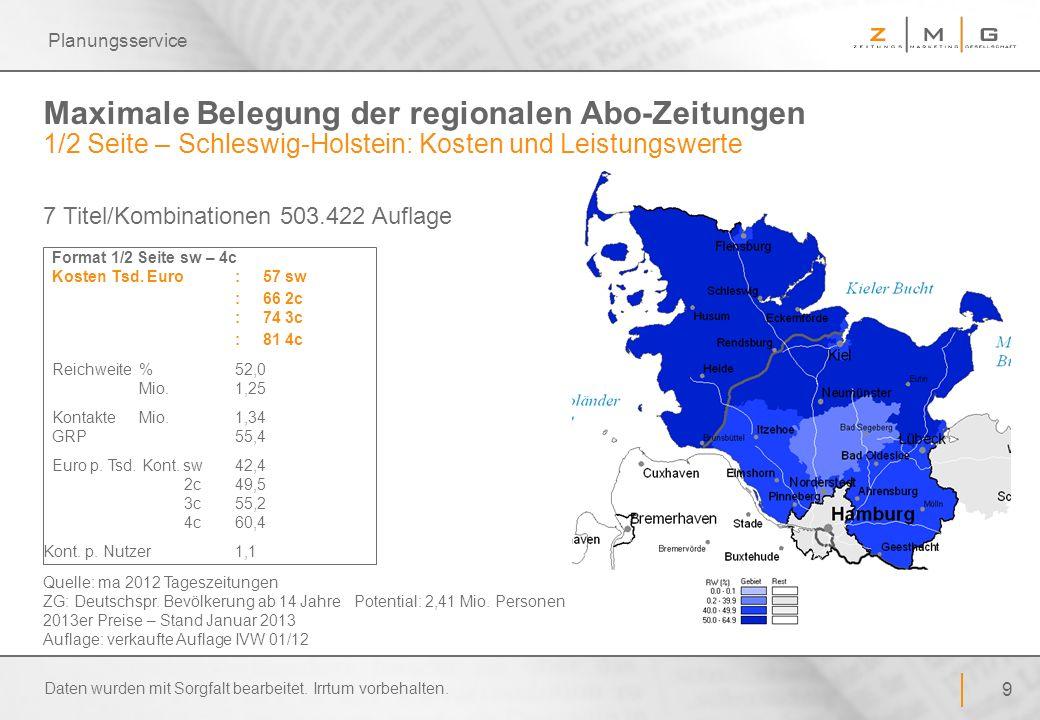9 Planungsservice Maximale Belegung der regionalen Abo-Zeitungen 1/2 Seite – Schleswig-Holstein: Kosten und Leistungswerte Format 1/2 Seite sw – 4c Ko