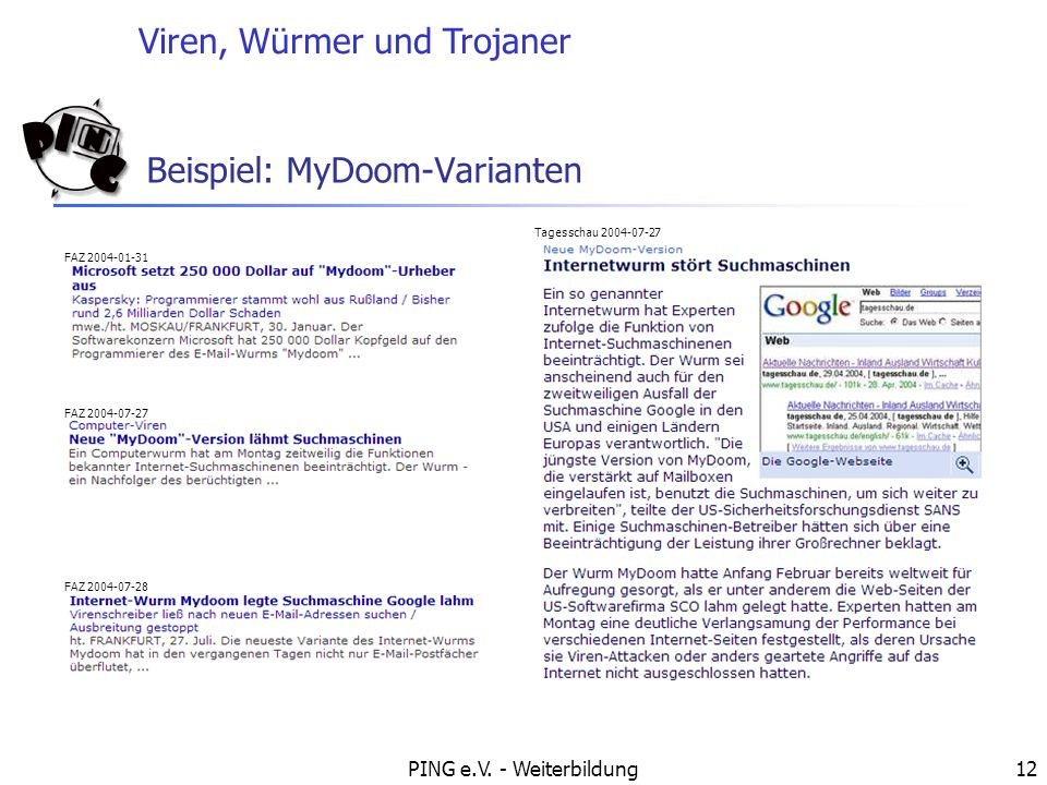 Viren, Würmer und Trojaner PING e.V. - Weiterbildung12 Beispiel: MyDoom-Varianten FAZ 2004-07-28 FAZ 2004-07-27 FAZ 2004-01-31 Tagesschau 2004-07-27
