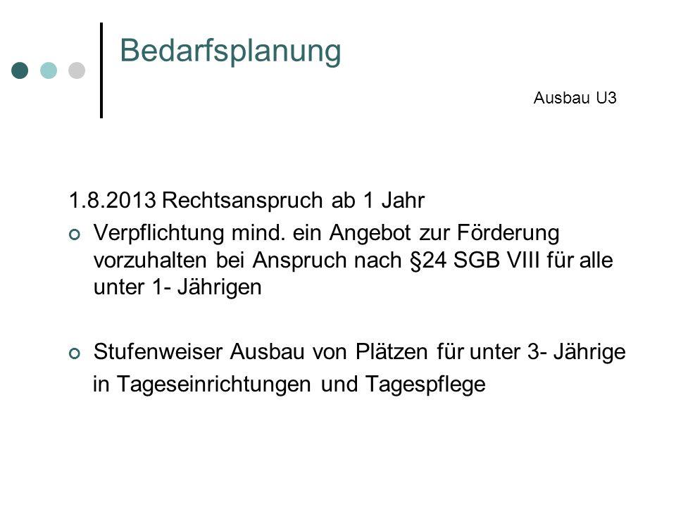 Bedarfsplanung Ausbau U3 1.8.2013 Rechtsanspruch ab 1 Jahr Verpflichtung mind. ein Angebot zur Förderung vorzuhalten bei Anspruch nach §24 SGB VIII fü