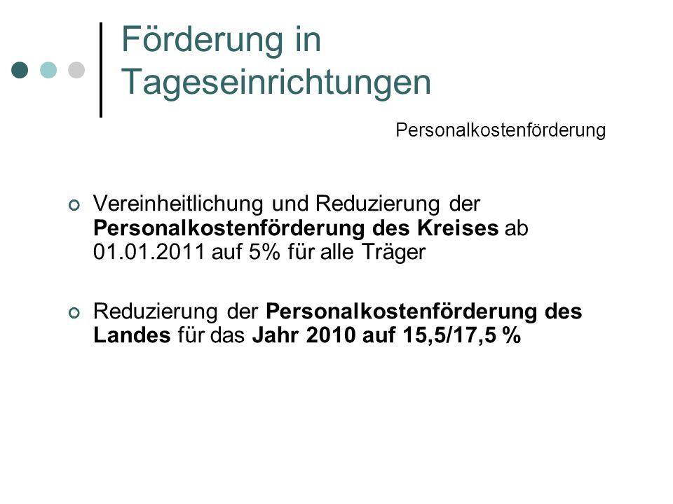 Vereinheitlichung und Reduzierung der Personalkostenförderung des Kreises ab 01.01.2011 auf 5% für alle Träger Reduzierung der Personalkostenförderung