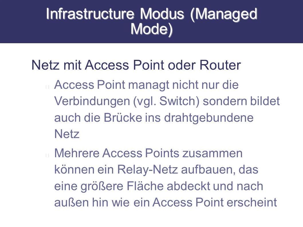 Infrastructure Modus (Managed Mode) Netz mit Access Point oder Router Access Point managt nicht nur die Verbindungen (vgl. Switch) sondern bildet auch