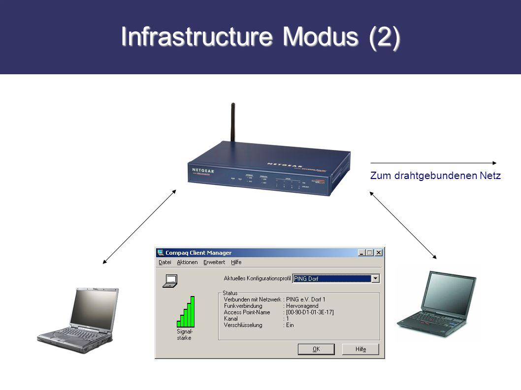 Infrastructure Modus (2) Zum drahtgebundenen Netz