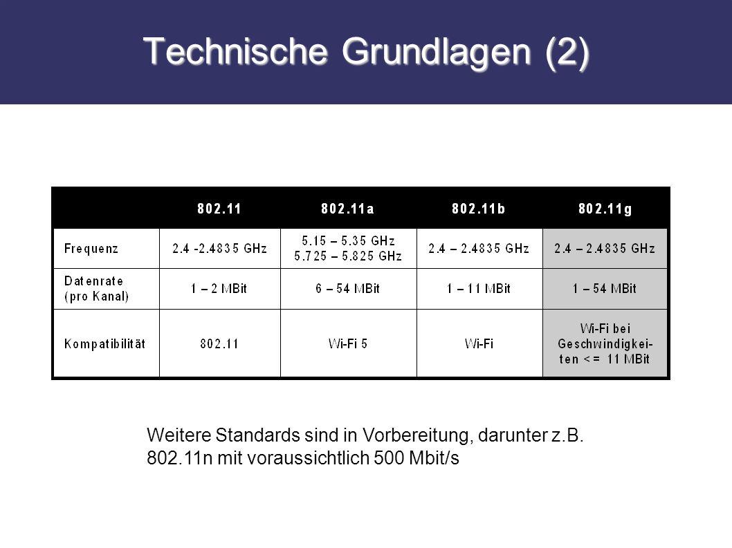 Technische Grundlagen (2) Weitere Standards sind in Vorbereitung, darunter z.B. 802.11n mit voraussichtlich 500 Mbit/s