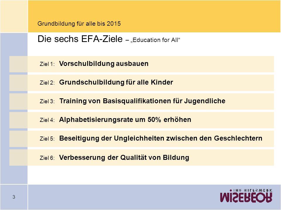 3 Grundbildung für alle bis 2015 Die sechs EFA-Ziele – Education for All Ziel 1: Vorschulbildung ausbauen Ziel 2: Grundschulbildung für alle Kinder Zi