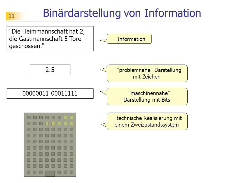 11 Binärdarstellung von Information