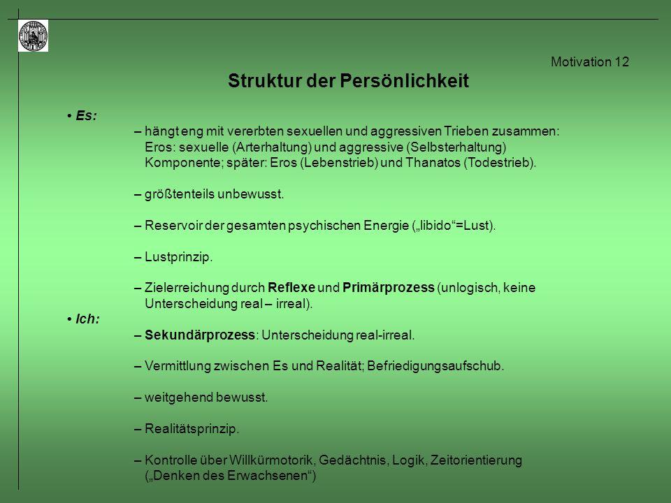 Motivation 13 Struktur der Persönlichkeit Über-Ich: – entwickelt sich als letzte der Persönlichkeitsstrukturen – belohnt Person für moralisches Verhalten.