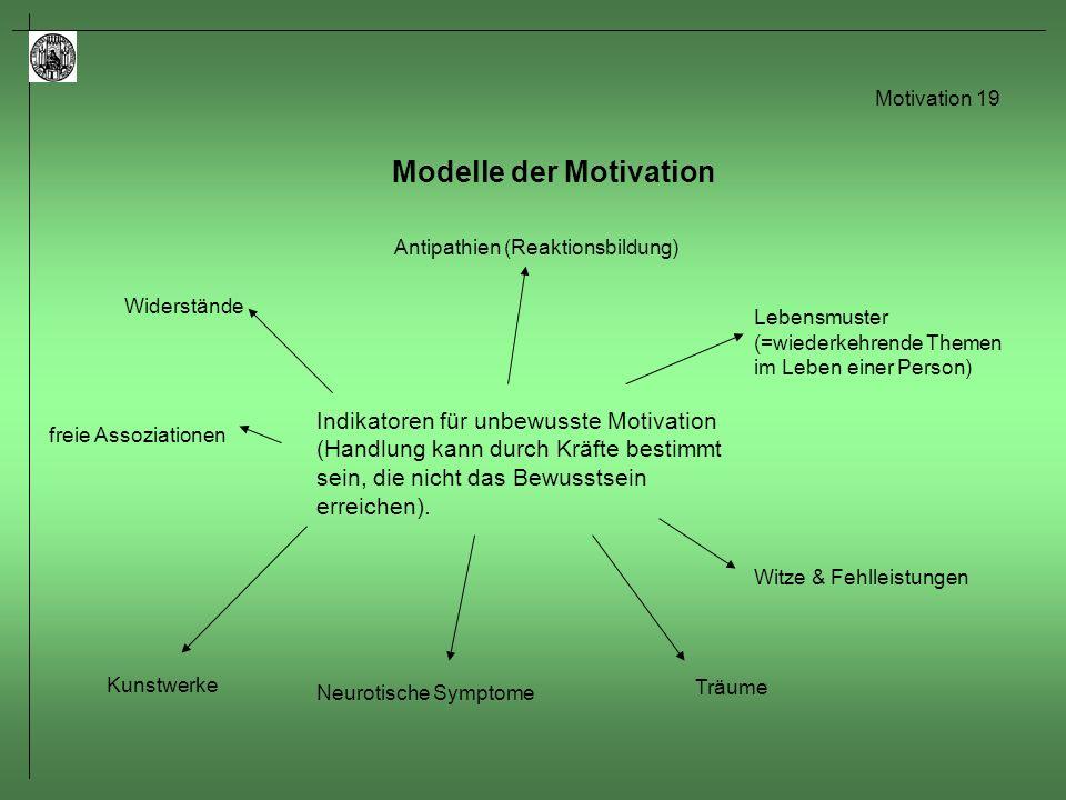 Motivation 21 Abwehrmechanismen Rationalisierung Sublimierung Reaktionsbildung Projektion Regression Verschiebung Verdrängung (wichtigster Mechanismus) Abwehrmechanismen: Eine (unbewusste) Ich-Funktion zur Verhaltenskontrolle im Dienst des Es Verleugnung und Intellektualisierung Wahrnehmungsabwehr