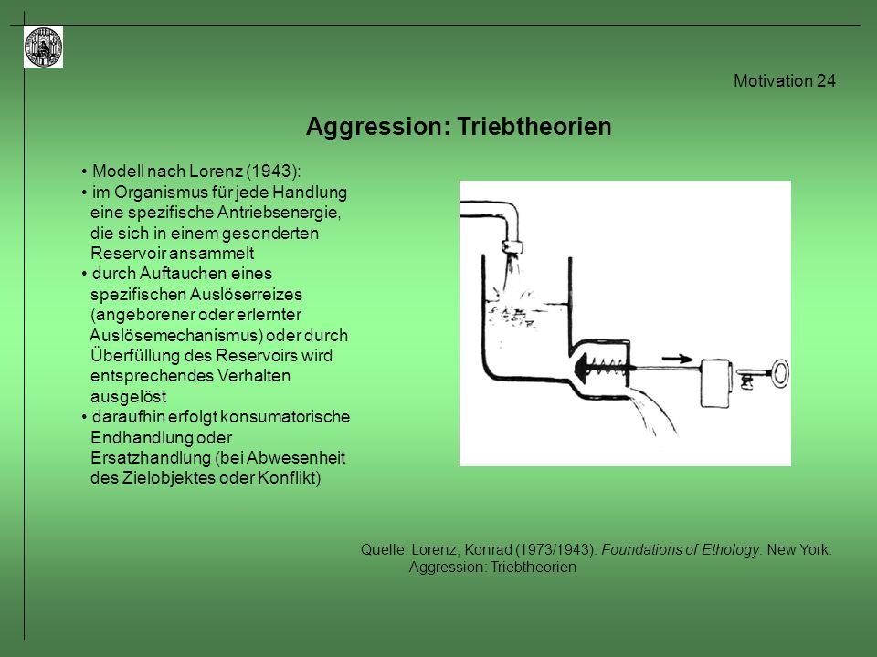 Motivation 25 Aggression: Triebtheorien Bewertung – Dampfkessel-Modell: mit Aggressionsstau-Möglichkeit, wonach unabhängig von Situationen Entladung folgt – daher Empfehlung: ständige kontrollierte Abfuhr kleinerer Einheiten, z.B.