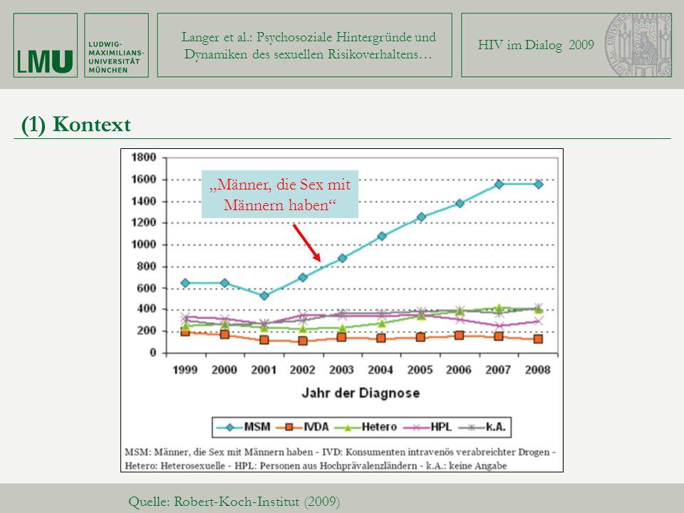 (1) Kontext Quelle: Robert-Koch-Institut (2009) Langer et al.: Psychosoziale Hintergründe und Dynamiken des sexuellen Risikoverhaltens… HIV im Dialog