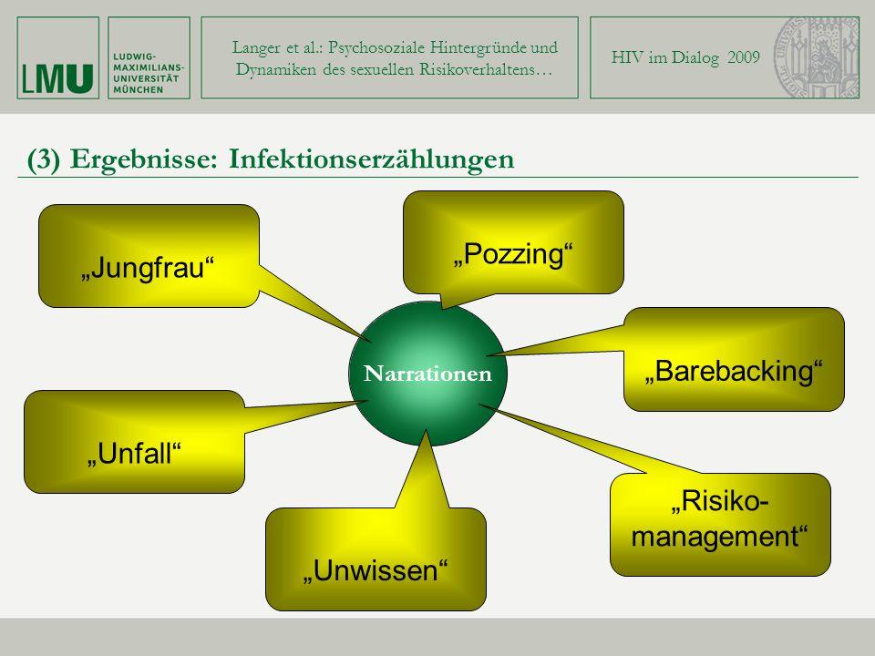 (3) Ergebnisse: Infektionserzählungen Narrationen Jungfrau Unfall Unwissen Risiko- management Barebacking Pozzing Langer et al.: Psychosoziale Hinterg