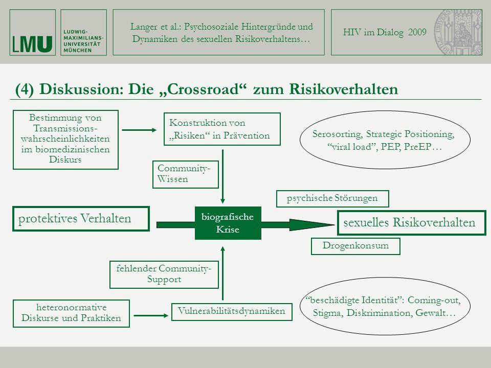 (4) Diskussion: Die Crossroad zum Risikoverhalten sexuelles Risikoverhalten protektives Verhalten Bestimmung von Transmissions- wahrscheinlichkeiten i