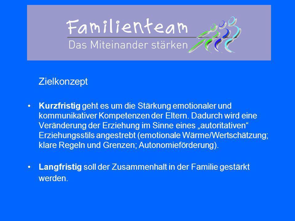 Der Kurs Familienteam ® richtet sich an Eltern, die sich fragen: Was braucht ein Kind, um sich zu einem glücklichen, selbstbewussten und verantwortung