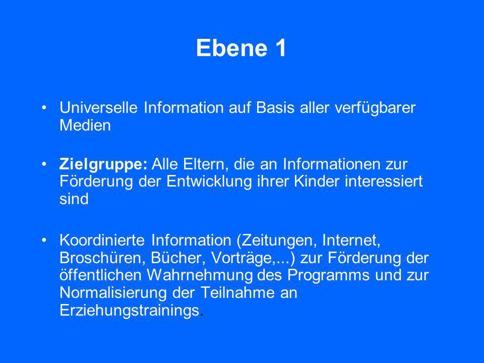Das Triple P - Ebenenmodell 1.Universelle Information auf Basis aller verfügbarer Medien 2.Kurzberatung für spezifische Erziehungsfragen 3.Kurzberatun