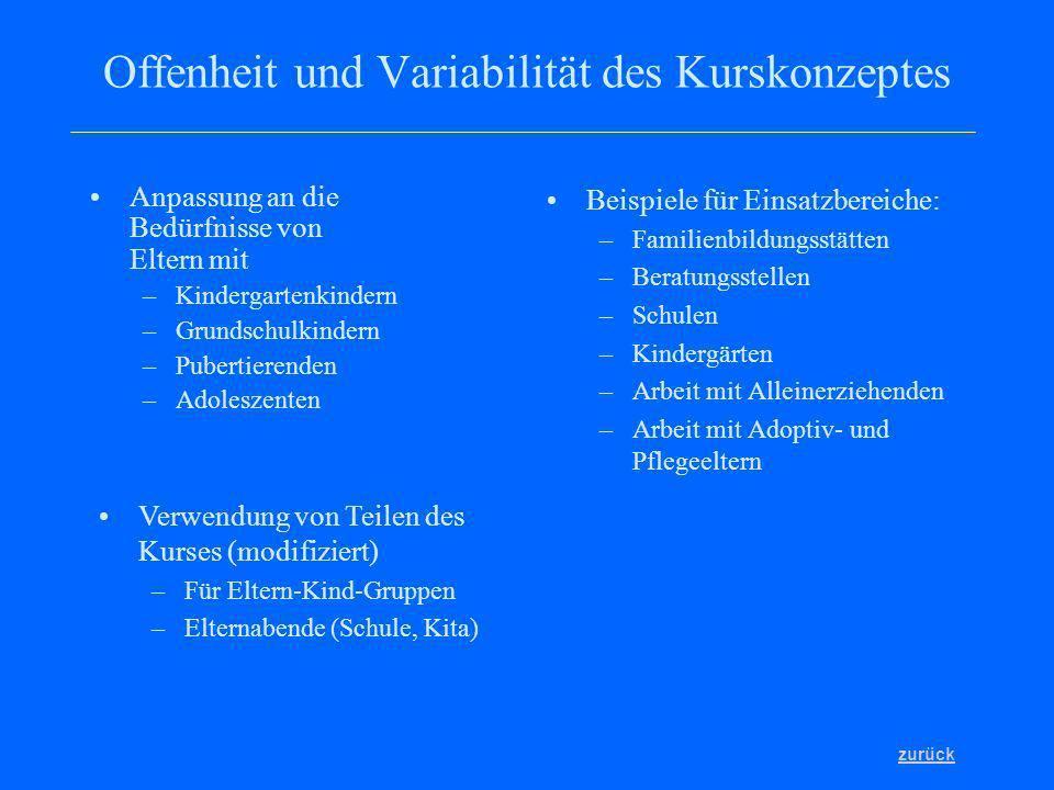 Faltblatt – Vorstellen des Kurses (innen)