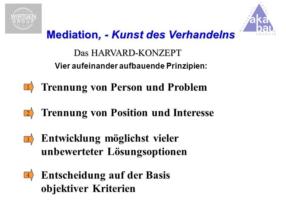 Das HARVARD-KONZEPT Mediation, - Kunst des Verhandelns Vier aufeinander aufbauende Prinzipien: Trennung von Person und Problem Trennung von Position u