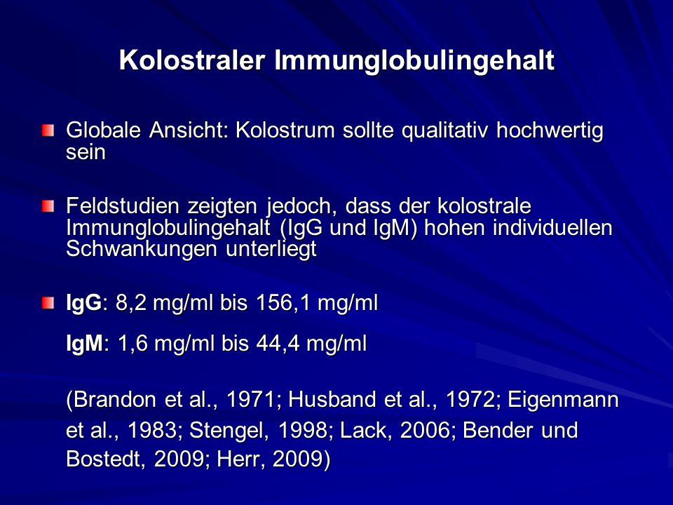 Kolostraler Immunglobulingehalt Globale Ansicht: Kolostrum sollte qualitativ hochwertig sein Feldstudien zeigten jedoch, dass der kolostrale Immunglob