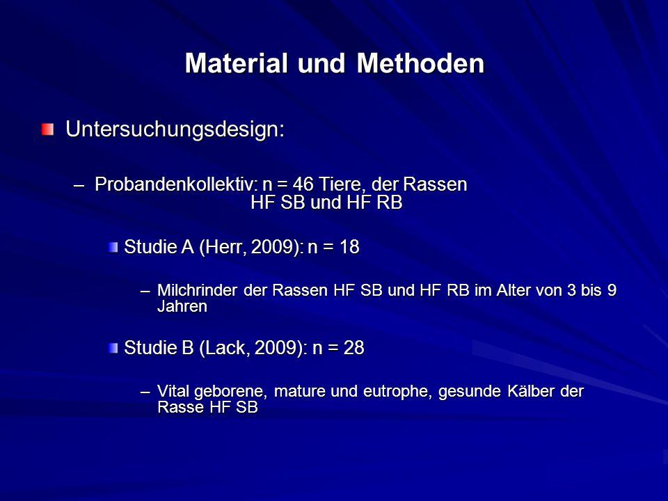 Material und Methoden Untersuchungsdesign: –Probandenkollektiv: n = 46 Tiere, der Rassen HF SB und HF RB Studie A (Herr, 2009):n = 18 –Milchrinder der