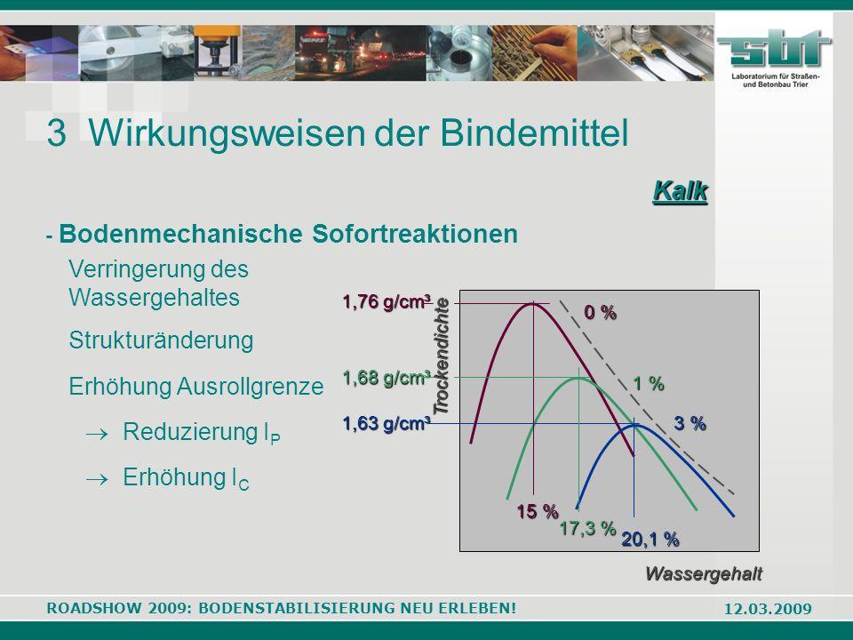 ROADSHOW 2009: BODENSTABILISIERUNG NEU ERLEBEN! 12.03.2009 1,76 g/cm³ 15 % 1,63 g/cm³ 20,1 % 17,3 % 1,68 g/cm³ 0 % 1 % 3 % Wassergehalt Trockendichte
