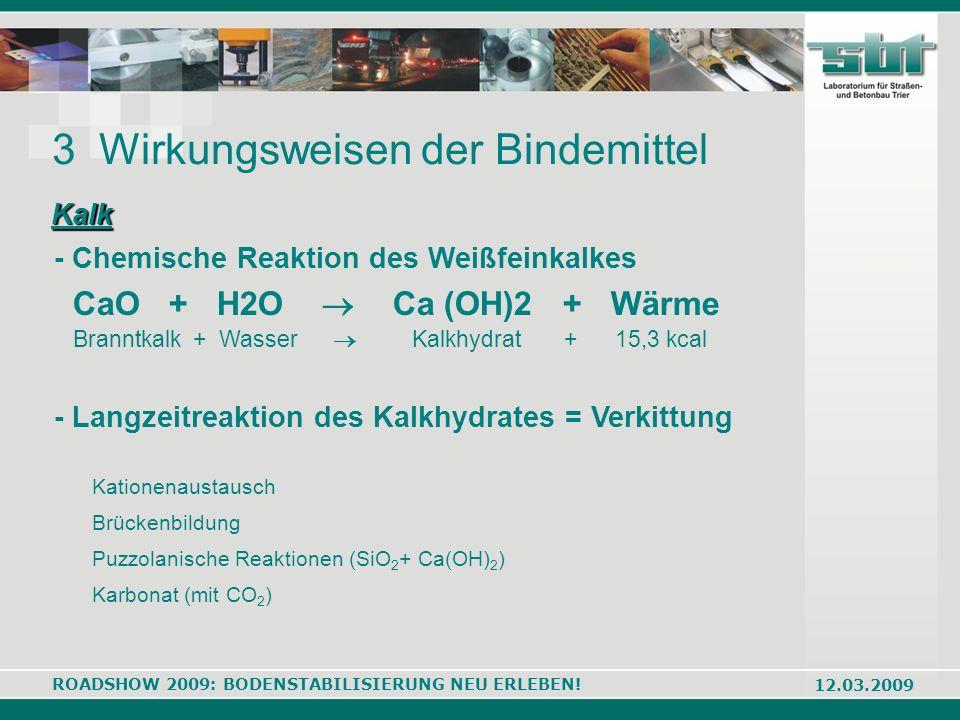 ROADSHOW 2009: BODENSTABILISIERUNG NEU ERLEBEN! 12.03.2009 3 Wirkungsweisen der Bindemittel - Chemische Reaktion des Weißfeinkalkes CaO + H2O Ca (OH)2