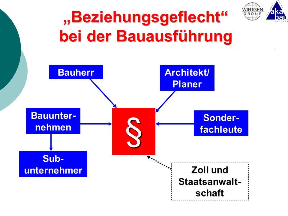 Beziehungsgeflecht bei der Bauausführung § Bauherr Sub- unternehmer Bauunter- nehmen Architekt/ Planer Sonder- fachleute Zoll und Staatsanwalt- schaft