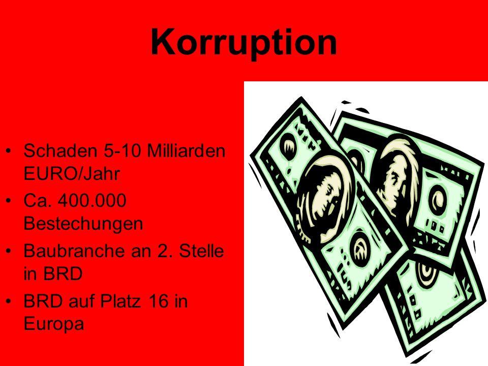 Korruption Schaden 5-10 Milliarden EURO/Jahr Ca. 400.000 Bestechungen Baubranche an 2. Stelle in BRD BRD auf Platz 16 in Europa