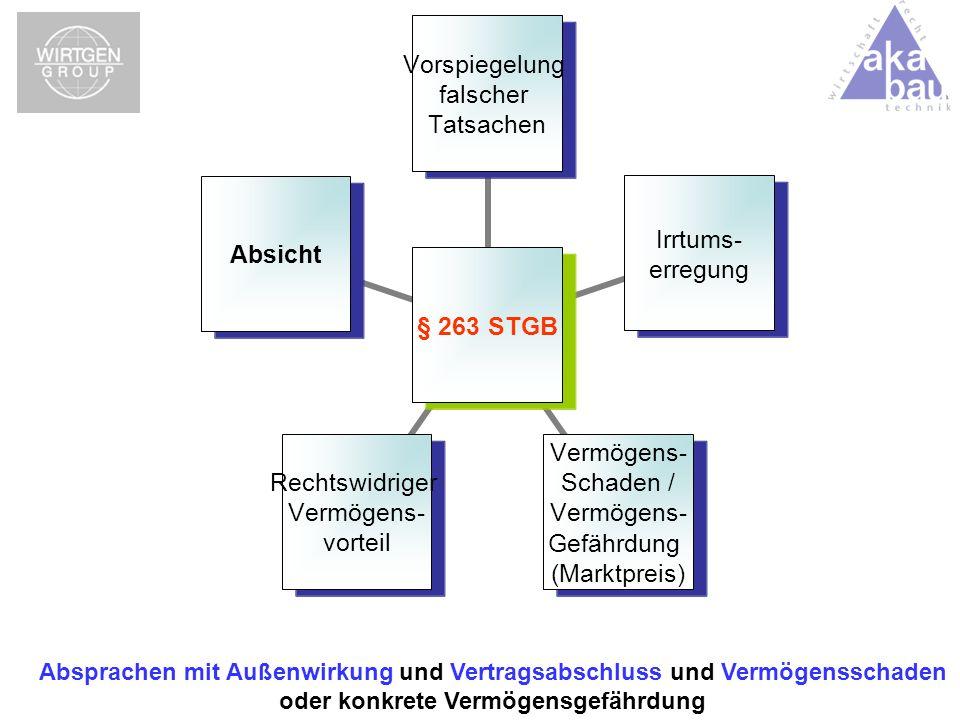 § 263 STGB Vorspiegelung falscher Tatsachen Irrtums- erregung Vermögens- Schaden / Vermögens- Gefährdung (Marktpreis) Rechtswidriger Vermögens- vortei