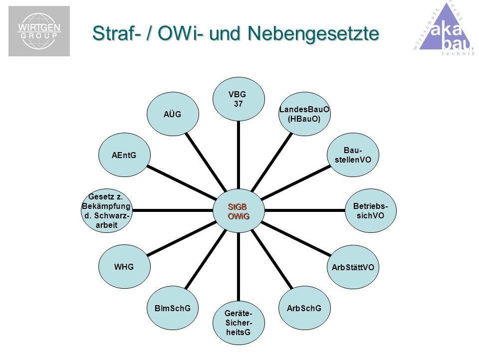 Straf- / OWi- und Nebengesetzte StGBOWiG VBG 37 LandesBauO (HBauO) Bau- stellenVO Betriebs- sichVO ArbStättVOArbSchG Geräte- Sicher- heitsG BlmSchGWHG