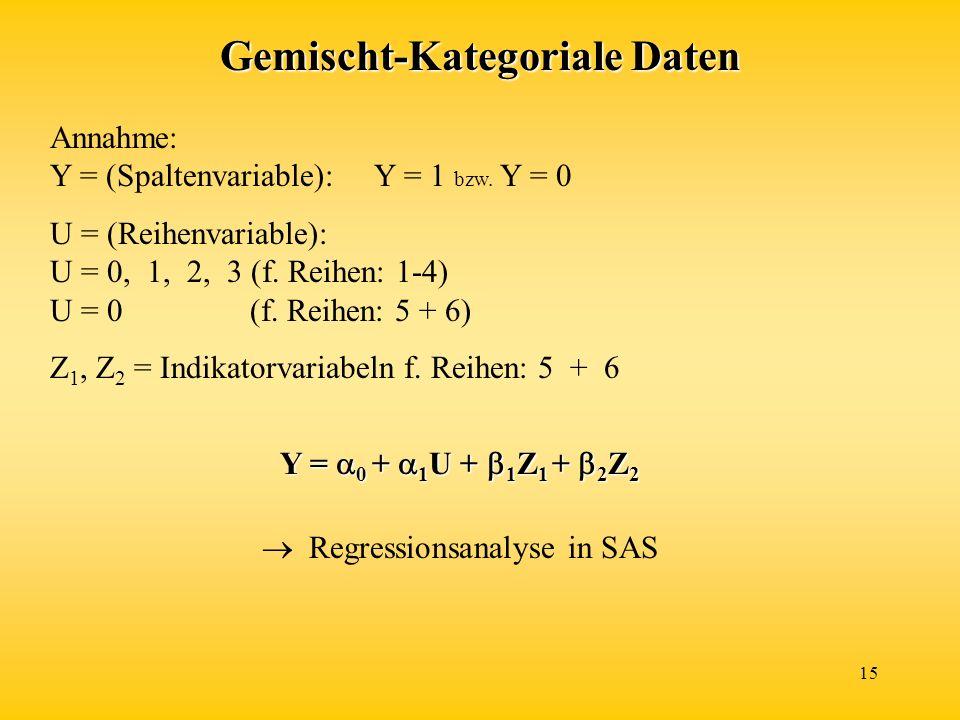 15 Gemischt-Kategoriale Daten Annahme: Y = (Spaltenvariable): Y = 1 bzw. Y = 0 U = (Reihenvariable): U = 0, 1, 2, 3 (f. Reihen: 1-4) U = 0 (f. Reihen: