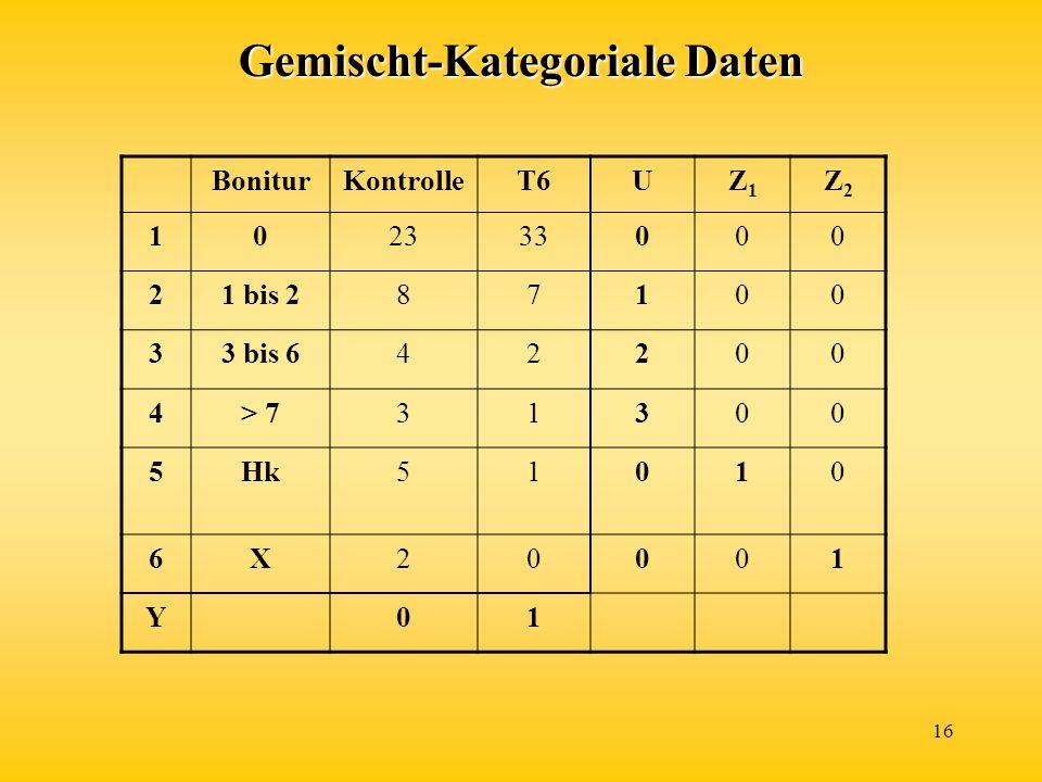 16 Gemischt-Kategoriale Daten BoniturKontrolleT6UZ1Z1 Z2Z2 102333000 21 bis 287100 33 bis 642200 4> 731300 5Hk51010 6X20001 Y01