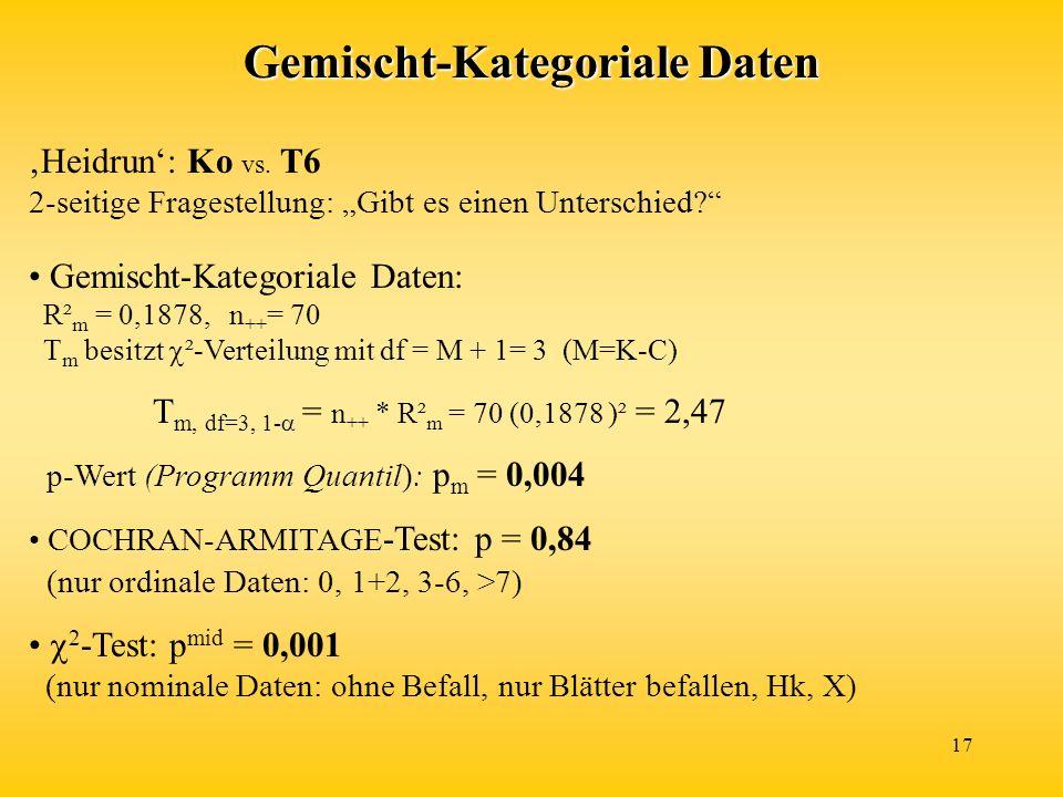 17 Gemischt-Kategoriale Daten Heidrun: Ko vs. T6 2-seitige Fragestellung: Gibt es einen Unterschied? Gemischt-Kategoriale Daten: R² m = 0,1878, n ++ =