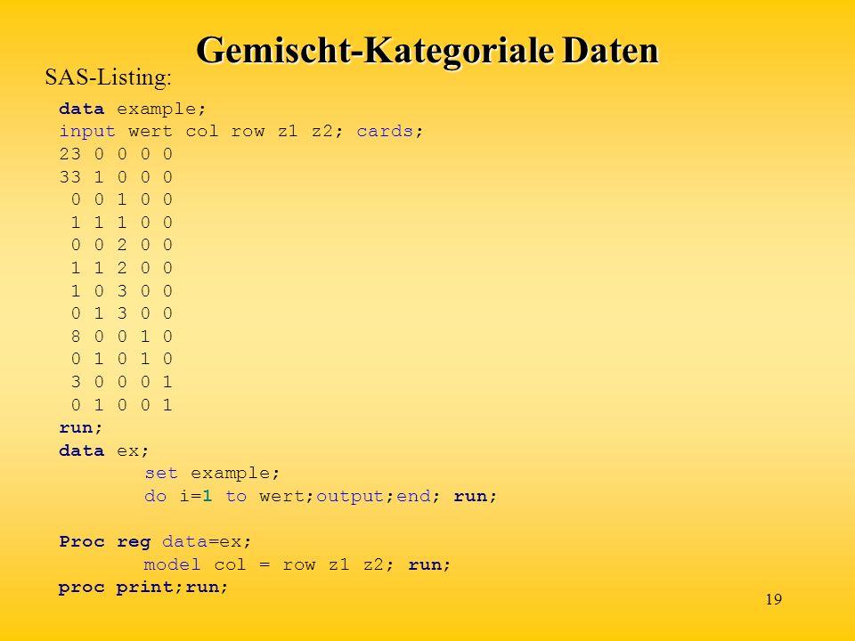 19 Gemischt-Kategoriale Daten data example; input wert col row z1 z2; cards; 23 0 0 0 0 33 1 0 0 0 0 0 1 0 0 1 1 1 0 0 0 0 2 0 0 1 1 2 0 0 1 0 3 0 0 0 1 3 0 0 8 0 0 1 0 0 1 0 1 0 3 0 0 0 1 0 1 0 0 1 run; data ex; set example; do i=1 to wert;output;end; run; Proc reg data=ex; model col = row z1 z2; run; proc print;run; SAS-Listing: