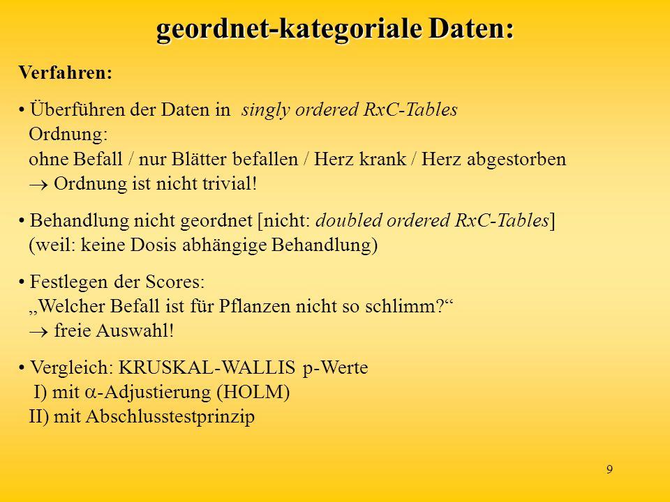 9 geordnet-kategoriale Daten: Verfahren: Überführen der Daten in singly ordered RxC-Tables Ordnung: ohne Befall / nur Blätter befallen / Herz krank / Herz abgestorben Ordnung ist nicht trivial.