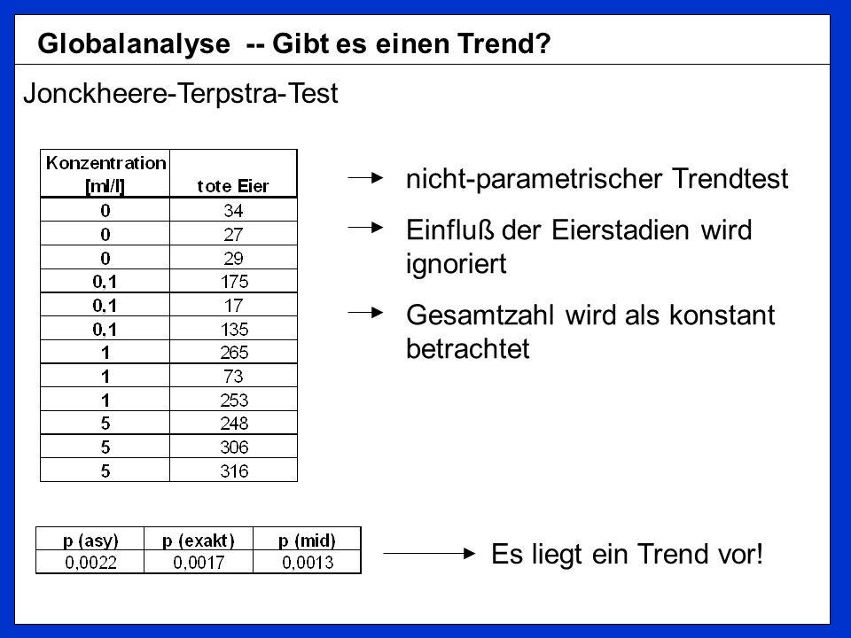 Jonckheere-Terpstra-Test Globalanalyse -- Gibt es einen Trend? nicht-parametrischer Trendtest Einfluß der Eierstadien wird ignoriert Gesamtzahl wird a