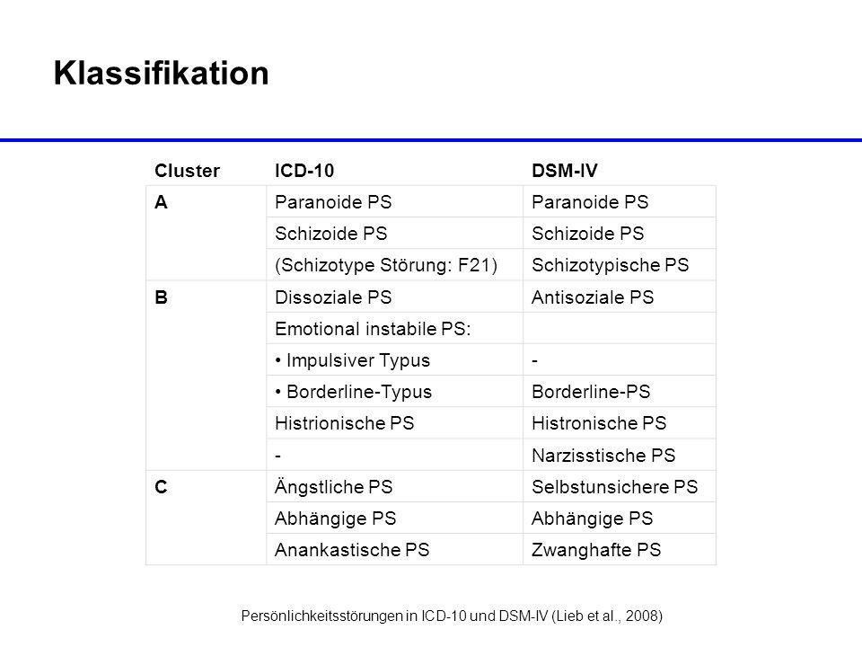 Klassifikation ClusterICD-10DSM-IV AParanoide PS Schizoide PS (Schizotype Störung: F21)Schizotypische PS BDissoziale PSAntisoziale PS Emotional instab