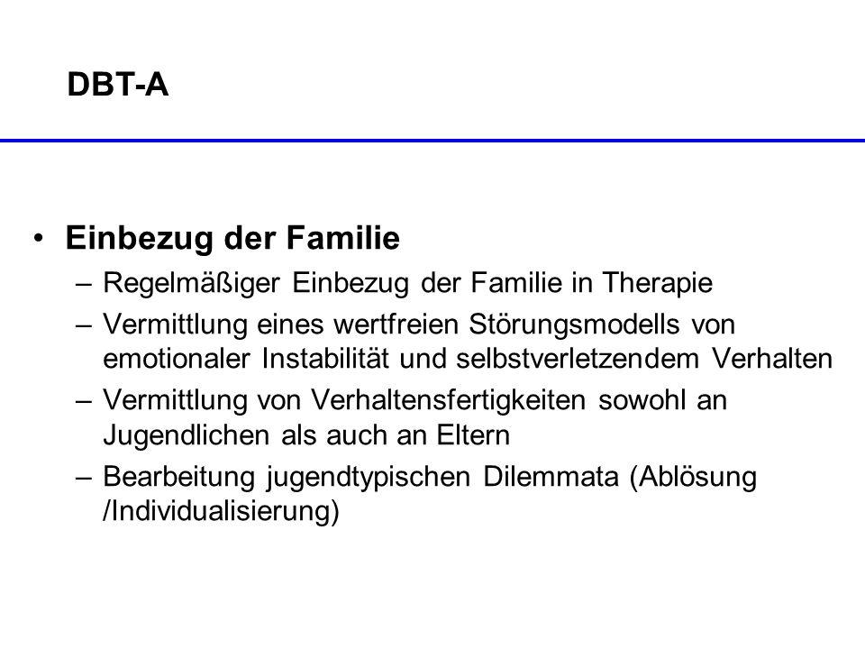 DBT-A Einbezug der Familie –Regelmäßiger Einbezug der Familie in Therapie –Vermittlung eines wertfreien Störungsmodells von emotionaler Instabilität u